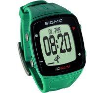 Sigma ID.Run